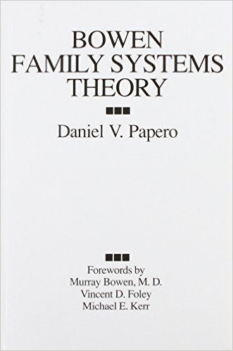 dr murray bowen s family systems theory To dr murray bowen,  22 the bowen family theory and its uses h istory bowen's family systems theory was developed within the discipline of psychiatry (1960.