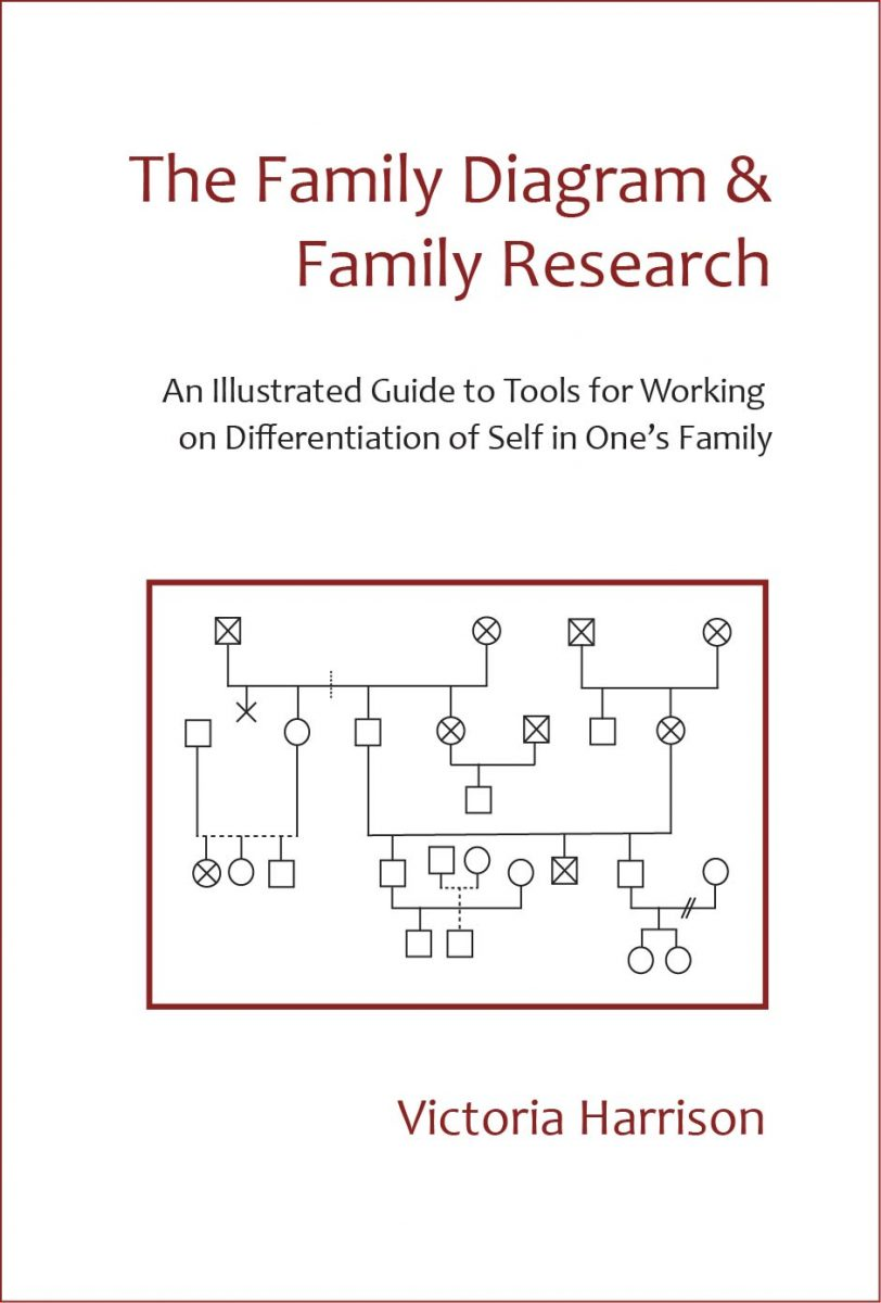 the family diagram  u0026 family research center for the